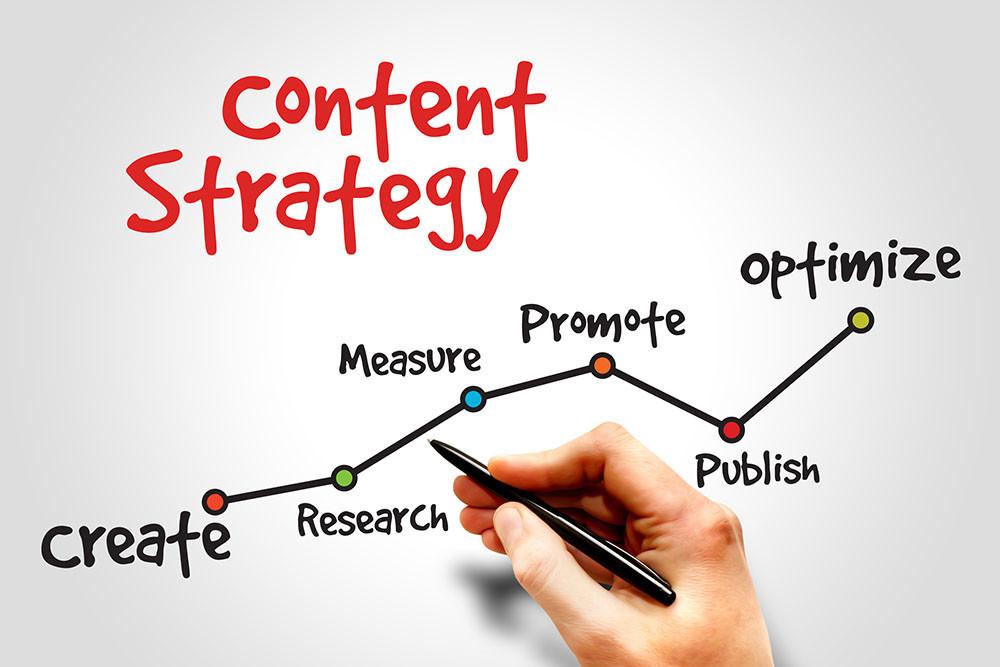 Content Strategy Timeline Concept